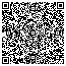 QR code with Millennium House-Sw Florida contacts