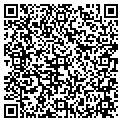 QR code with Censored Science Inc contacts