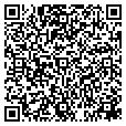 QR code with Martin Abstract Co contacts