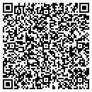 QR code with Miranda Plumbing Heating & Air contacts