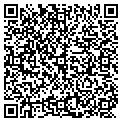 QR code with Richard John Agency contacts
