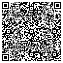 QR code with Cynthia Davis Housekeeping contacts