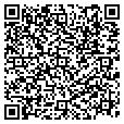 QR code with Independent Candy Co contacts