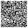 QR code with PSI Racing contacts