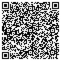 QR code with Richard K England Erectors contacts
