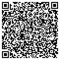 QR code with Kubi's Metropolitan Grill contacts