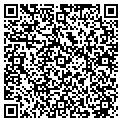 QR code with Phoenix Aero Resources contacts