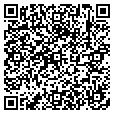 QR code with Usps contacts