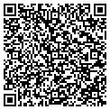 QR code with Russellville Housing Authority contacts