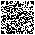 QR code with Praxis Intistute contacts