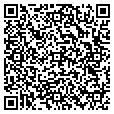 QR code with Kenia's Pet Shop contacts