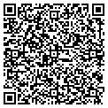QR code with Burkett Advertising Assoc contacts