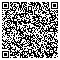 QR code with Securenet Solution Inc contacts