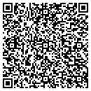 QR code with Mississippi County Nursing Home contacts
