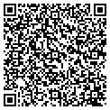 QR code with Judys Gourment Folie contacts