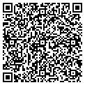 QR code with Rick's Playtime Arcade contacts