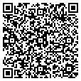 QR code with Race Signs contacts