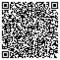QR code with Pettyco Express contacts