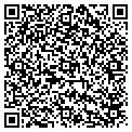 QR code with Inflatable Boats-Florida Keys contacts