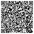 QR code with Solutions Counseling Center contacts