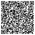 QR code with Puttin On A Ritz Wallcovering contacts
