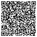 QR code with Platinum Mortgage Group Inc contacts