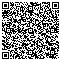 QR code with Southern Tradition Lawn contacts