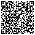 QR code with Resolution Services contacts