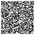QR code with Richmond American Homes contacts