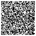 QR code with Tattoo Garden contacts
