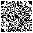 QR code with Panelsource contacts