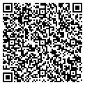 QR code with Miller Marty MA Lmhc Inc contacts