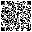 QR code with Mike Rinck contacts