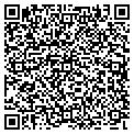 QR code with Richard Johansen Physical Thrp contacts