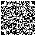 QR code with Empress Sissi contacts