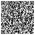 QR code with Southern Exteriors contacts