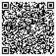 QR code with Irragator Sprinklers contacts