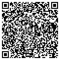 QR code with European Spa contacts