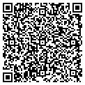 QR code with Aurelhomme Properties Inc contacts