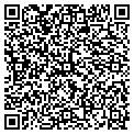 QR code with Resources Recovery Facility contacts