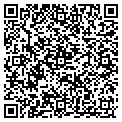 QR code with Shades Of Golf contacts