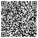 QR code with Sulphur Springs Clinic contacts