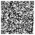 QR code with Richards Real Estate Inc contacts