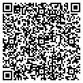 QR code with Judys Lawn Care contacts