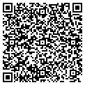 QR code with Buttonwood Harbour Association contacts