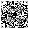 QR code with HPC Publications contacts