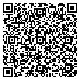 QR code with Footaction contacts
