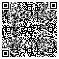 QR code with Irrigation Concepts contacts