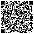 QR code with Park's Rental & Sales Inc contacts