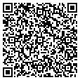 QR code with Police Museum contacts